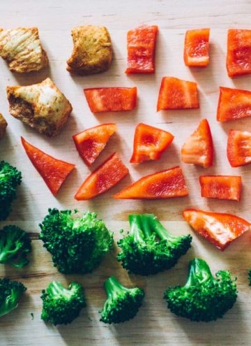 5 Reasons You Should Start Meal Planning